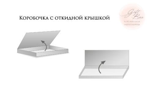 Тип коробочки Gift Box